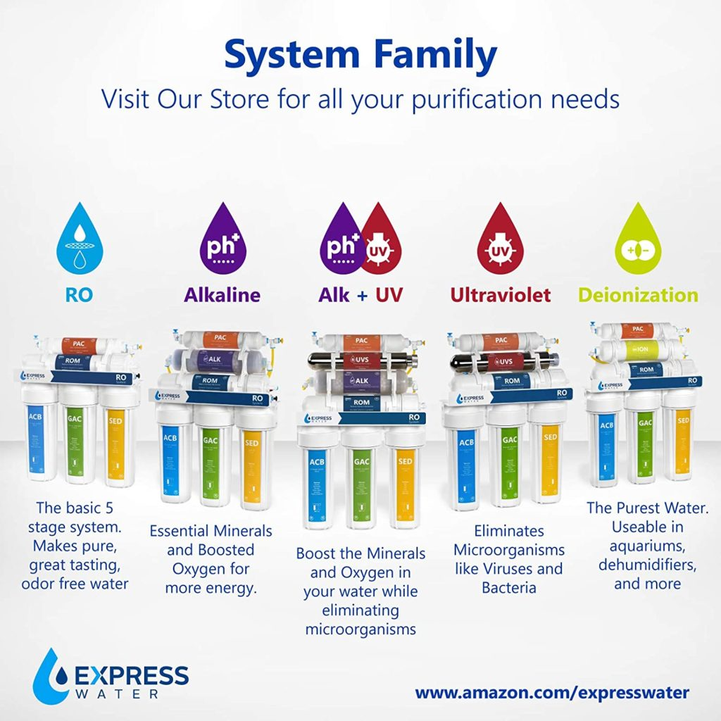 Top 3 Best Water Purifier Canada 2020