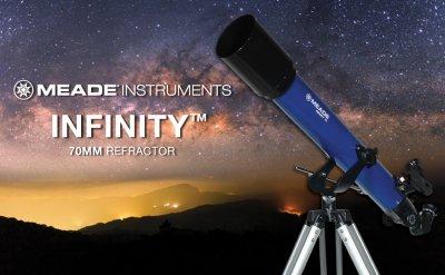 Biggest Telescope